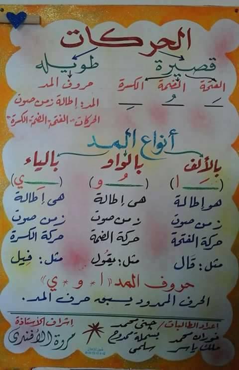 شيتات لغة عربية مهمة للصف الاول والتاني الابتدائي 136