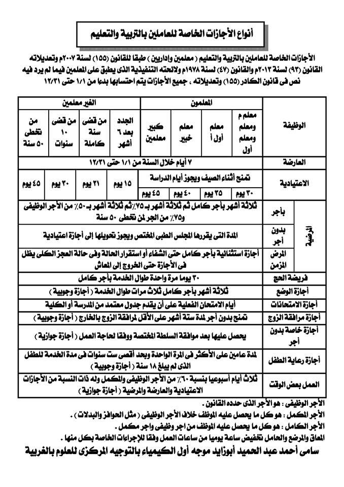 اجازات المعلمين في ورقة واحدة 14440810