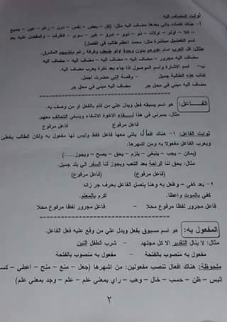 ملخص الإعراب في 4 ورقات - نحو الصف الثالث الاعدادي 215