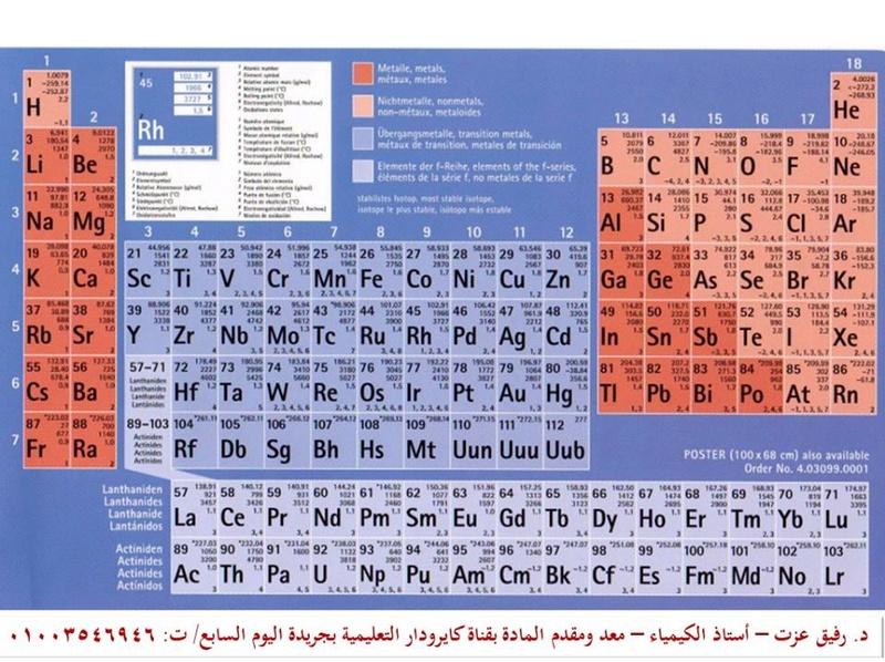 أبجديات الكيمياء .. د. رفيق عزت 412
