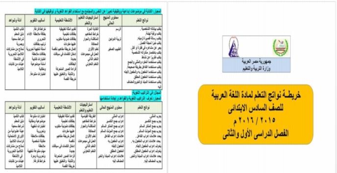 نواتج التعلم لمادة اللغة العربية للمرحلة الابتدائية للعام الدراسي 2016 - 2017م 545510