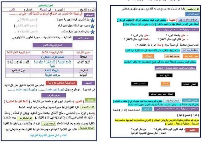 اكاديمية المعلمين: التحضير النموذجى لغة عربية للصفوف الاولية 56612