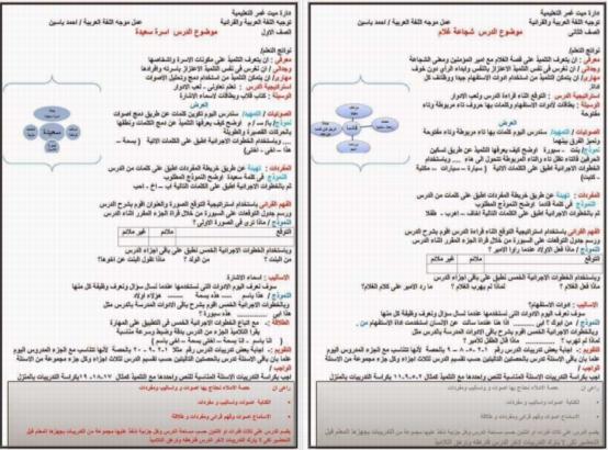 اقوى نماذج تحضير لغة عربية للصفوف الابتدائية من الاول للسادس + خطة دراسة اللغة العربية للعام 2017 56616