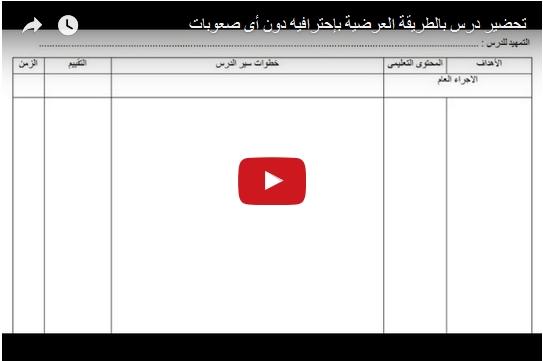 بالفيديو: شرح تحضير درس بالخطة العرضية بإحترافيه دون أى صعوبات  774410