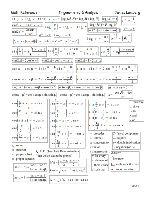 ملخص قوانين الرياضيات المدرسية والجامعية .. أهم قوانين الرياضيات الأساسية التي يحتاجها الطلاب Ooe_iu12