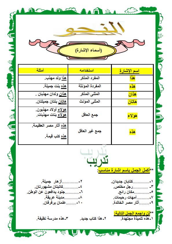 النحو كامل ترم اول رابع ابتدائى  أ / خالد عطا الله  - صفحة 3 Ou_00110