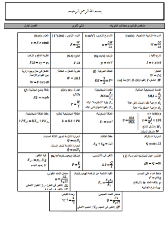 في ورقتان فقط ملخص قوانين ومعادلات الفيزياء للصف الثاني ثانوي