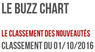 CLASSEMENTS Dj_buz62