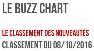 CLASSEMENTS Dj_buz73