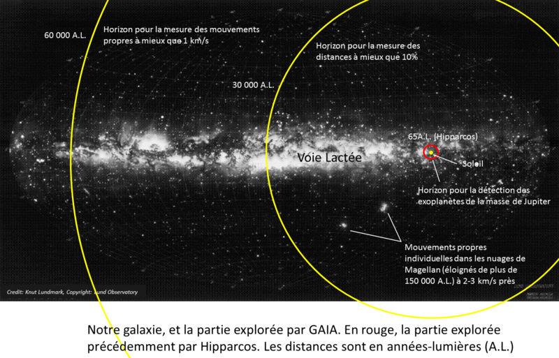 GAIA - 6ème mission de l'ESA Bpc_ga10