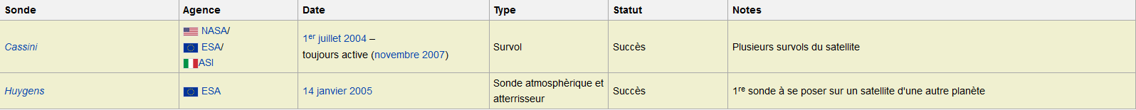 LISTE   DES   SONDES   SPATIALES   -   MEMO   -   ASTRONOMIE   -   HydroLAB Captur45