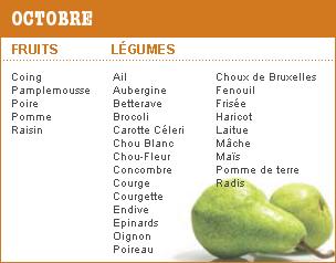 fruits & légumes de saisons - Page 7 Octobr10