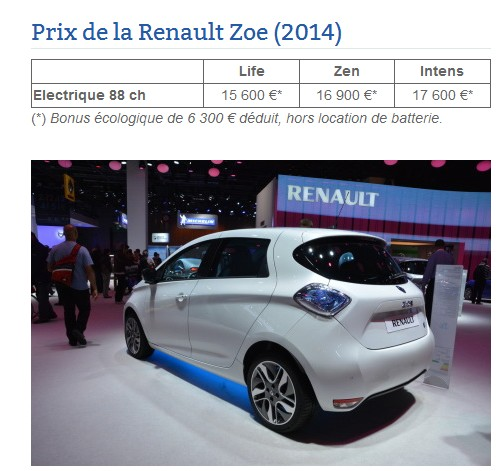 Évolution des tarifs de la Zoé depuis sa sortie en 2013 Zoe_2010