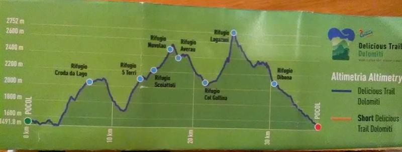 24.09.2016 Delicious Trail 19 km  Fb_img10