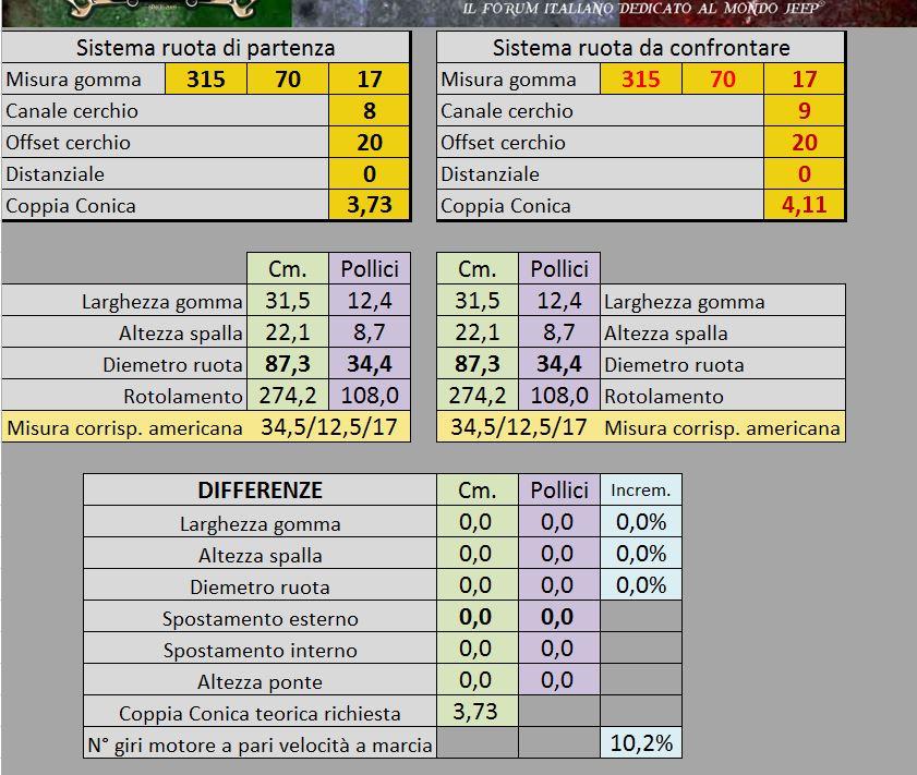 differenze trasformazioni rock's 4x4 e 4extreme - Pagina 2 Tool10