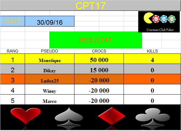 CPT 17 du 30/09/2016 Cpt_1710