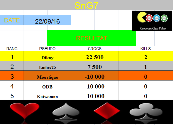 SnG 7 du 22/09/16 Sng_710