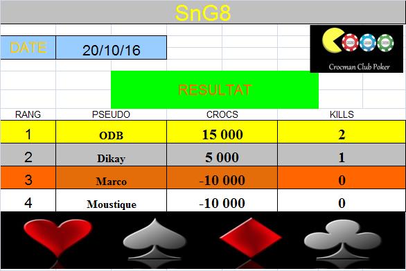 SnG 8 du 20/10/16 Sng_810