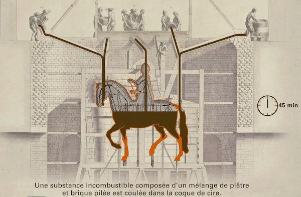 Le sculpteur Edme Bouchardon, une idée du beau. Captur86