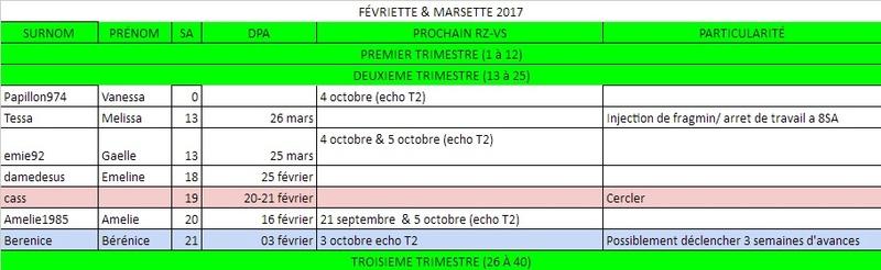 Févriette et Marsette 2017 - Page 20 Fyyvri12