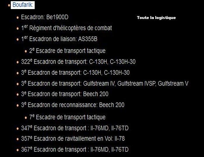algerie - repartition bases regions et materiel de guerre Algerie D10