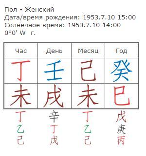 курс 1 карта 40 Image029