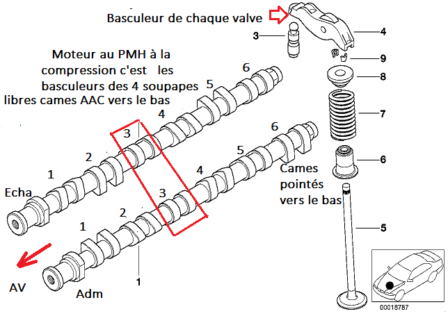 [ Bmw E46 330d M57N an 2003 ] Fume noir en dessous de 2500 Tr/min (résolu) - Page 3 11_aac10