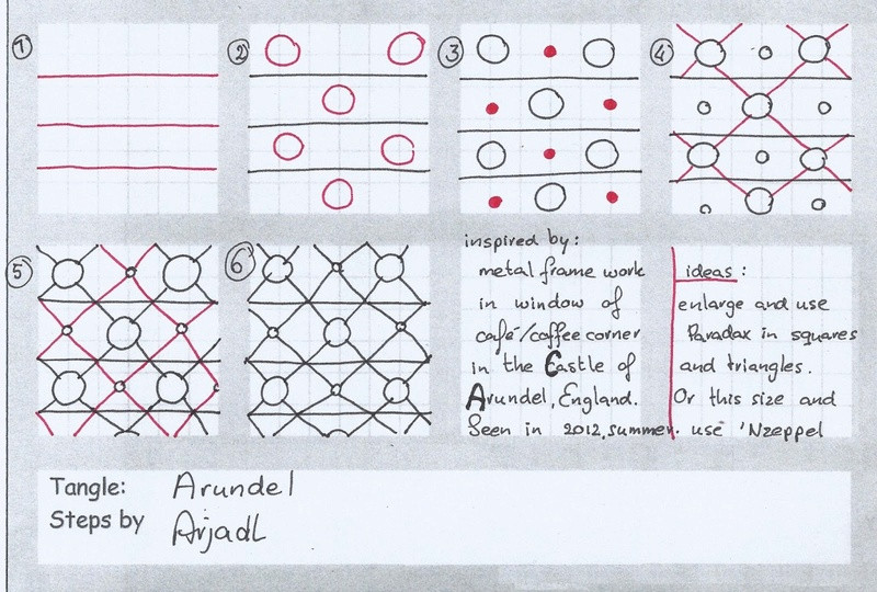 A Zentangle Patterns & Stepouts Arunde10