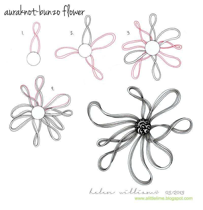 A Zentangle Patterns & Stepouts Aurakn10