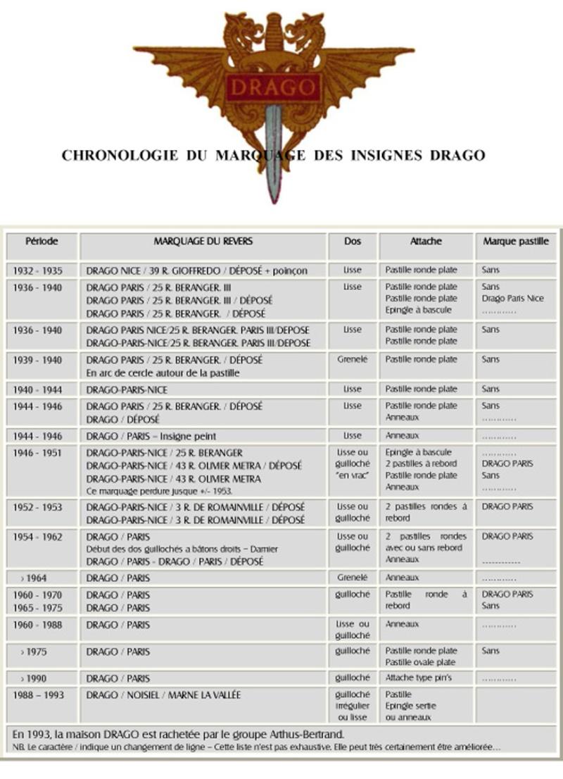 Insignes Tunisie et Maroc Drago110