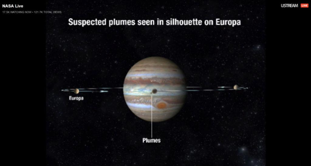 La NASA va révéler des «activités surprenantes» sur Europe, une lune de Jupiter 210
