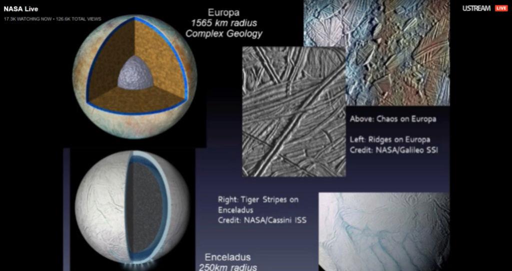 La NASA va révéler des «activités surprenantes» sur Europe, une lune de Jupiter 610