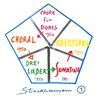 Stockhausen - Page 3 Sto_1_10