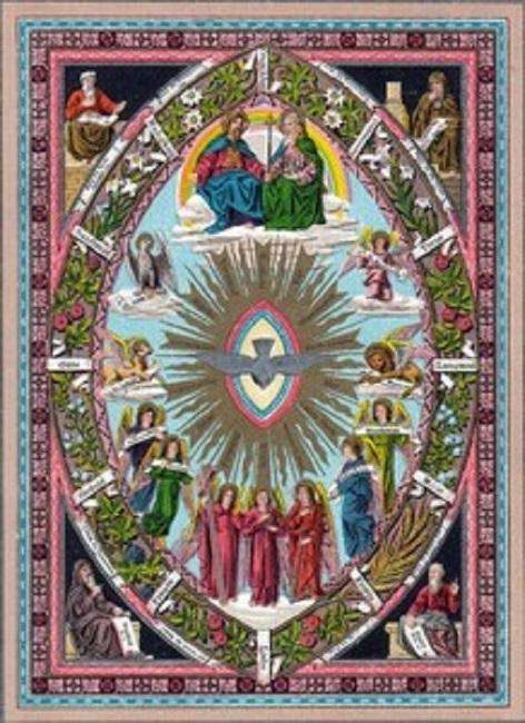 Neuvaine et prières à l'Esprit Saint 25253313