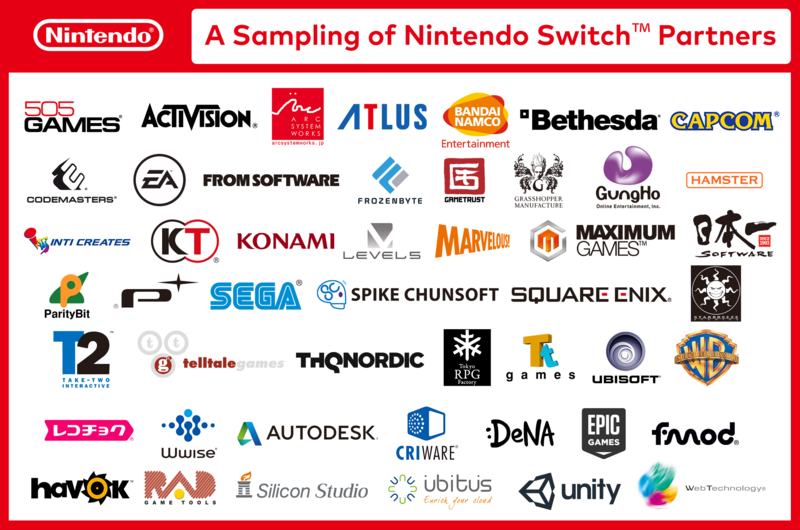 Nintendo Switch 14769710