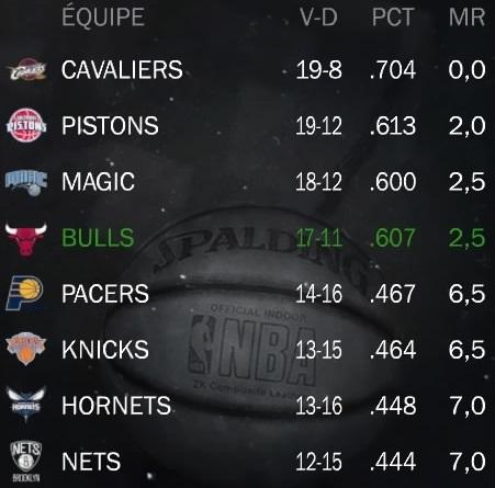 Chicago Bulls // Saison 2016 - 2017 - Page 6 Classe10