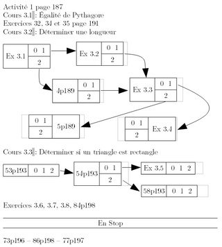 Séance d'AP en 4me - Fraction (proportionnalité pourcentage ...) Exempl12