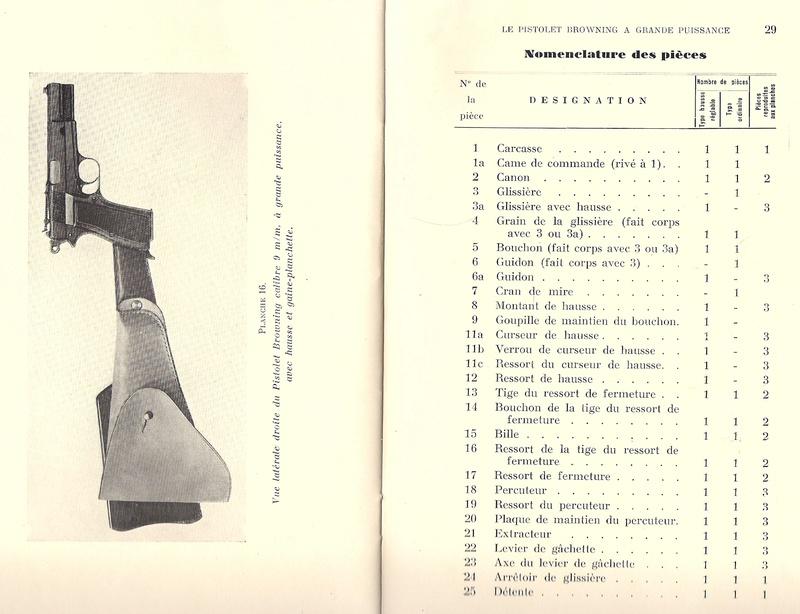Manuel technique du FN browning GP 35 - différents types Numyri29
