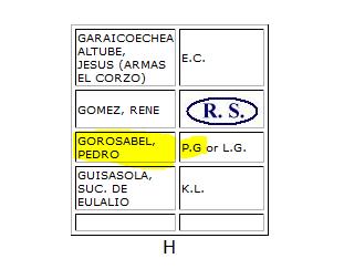 Juxtaposé espagnol Gorosabel (et non Baikal!) Pg10