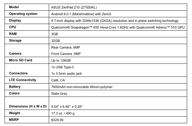 ZenPad Z10: Το νέο tablet της Asus λανσαρίστηκε αποκλειστικά στην Verizon  Specif10