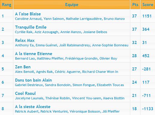 [2016-17] 3ème manche du Championnat d'Île-de-France Captur13