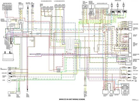 M-unit Wiring BMW K | Bmw K 1100 Wiring Diagram |  | K100-forum.com