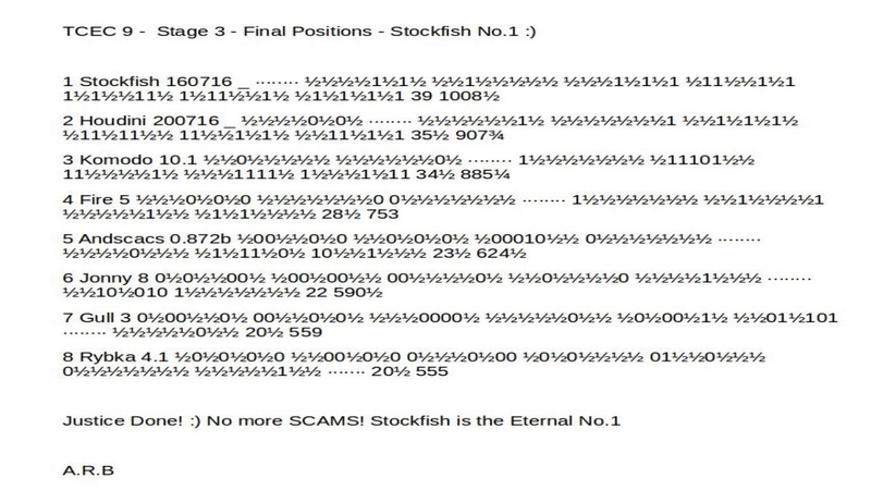 Stockfish The No.1 Chess Engine & Highest Rated Chess Engine! - Page 2 Tcec_911