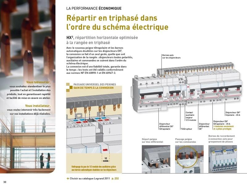 [conseil raccordement électrique] Plaque induction 11kw sur tripahsé Catalo10
