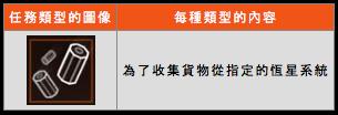 任務類型 Oo_20116