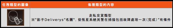任務類型 Oo_20117