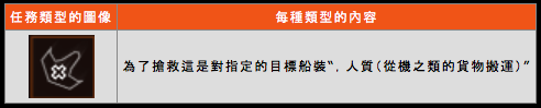 任務類型 Oo_20120