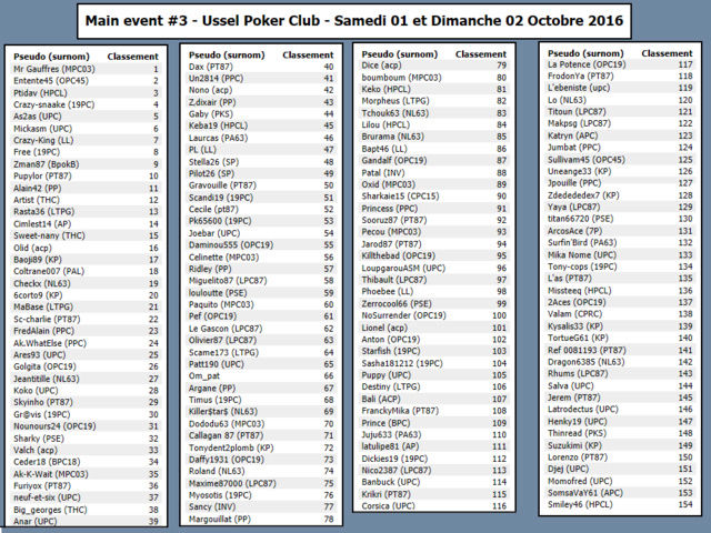 Main Event #3 - Ussel Poker Club (19) - Samedi 01 et Dimanche 02 Octobre 2016 Classe11