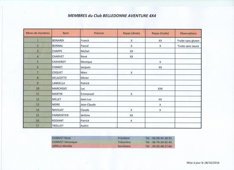 ASSEMBLEE GENERALE du samedi 5 novembre 2016 - Page 2 Repas_10