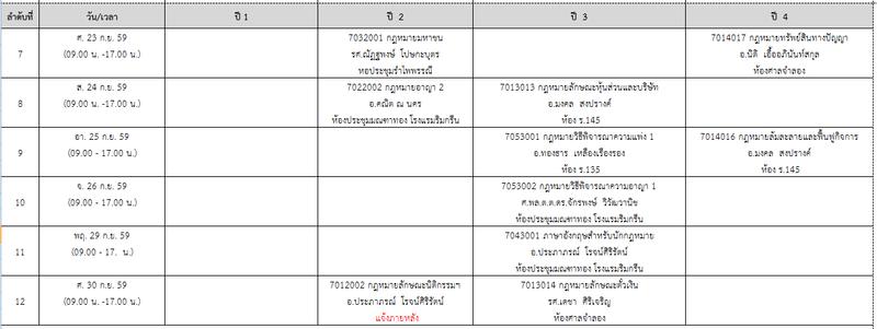ประกาศตารางการบรรยายสรุป และ Block Course ประจำปีการศึกษา 1/2559 แก้ไขฉบับที่ 1 Block_10